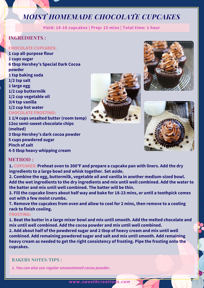 MOIST HOMEMADE CHOCOLATE CUPCAKES RECIPE