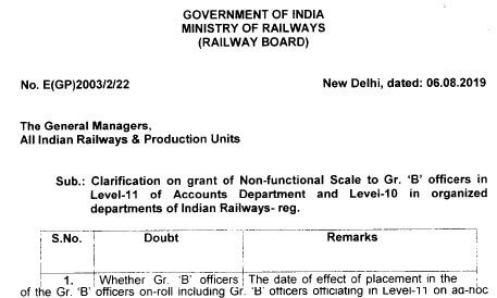 railway-board-clarification-on-non-functional-scale-paramnews