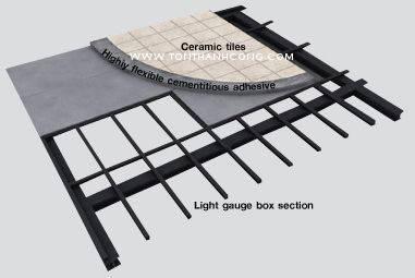Hệ thống khung sàn & tấm xi măng cemboard