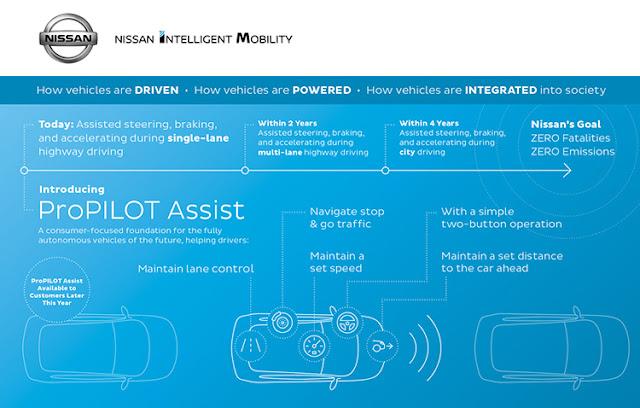 Instalação do cruise control (piloto automático) e descansa braço - Página 10 2propilot750-tn