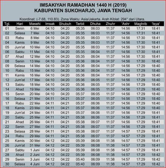 Jadwal Sholat dan Imsakiyah Sukoharjo-Ramadhan 2019-Waktu Maghrib, Waktu Imsak, dan Waktu Shubuh di Wilayah Kabupaten Sukoharjo dan Sekitarnya-Bulan Puasa 2019-1440 Hijriyah.