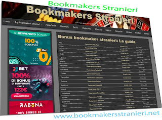 Finding The Right Foreign Bookmaker In US