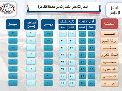 اسعار تذاكر القطارات من القاهرة مرورا ببنها حتى دمياط