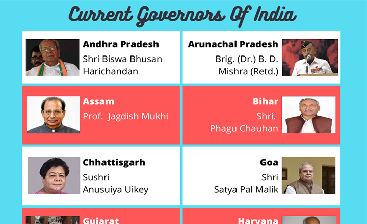 Ministers and Governors #Infographic