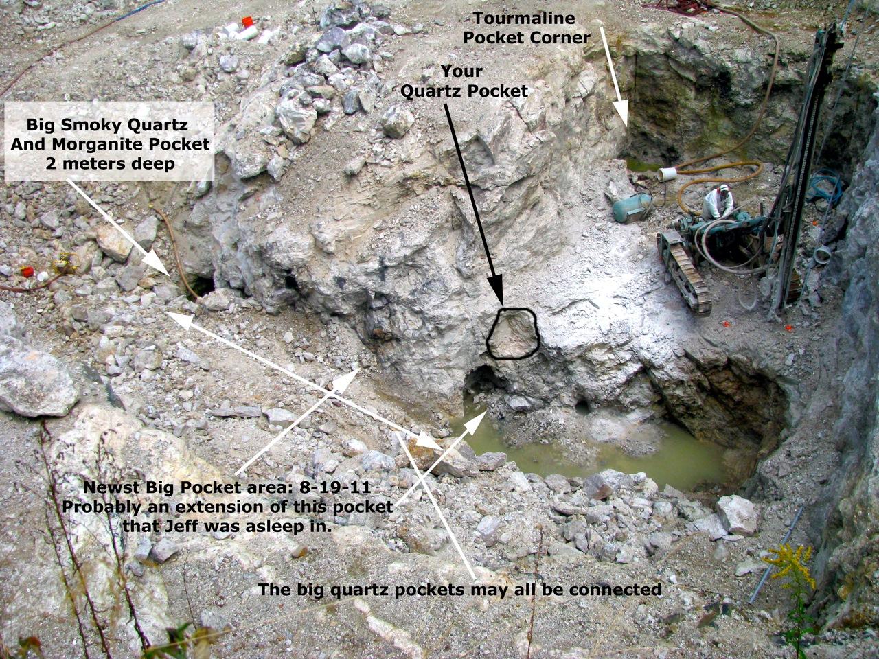 Mining the Havey