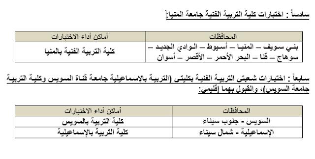 امكان اختبارات القدرات لكلية التربية الفنية بجامعة المنيا 2020-2021