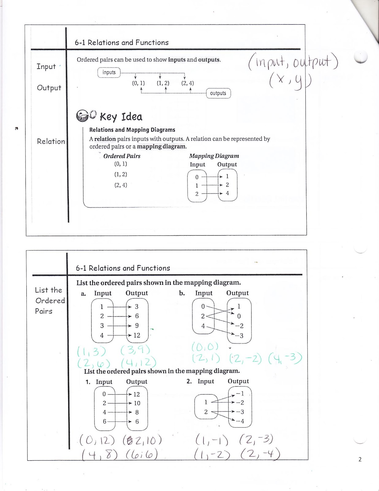Ms Jean S Accel 7 Blog 6 1 Relations And Functions