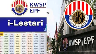 Jadual Bayaran Duit i-Lestari KWSP Bulan Julai 2020 (Tarikh