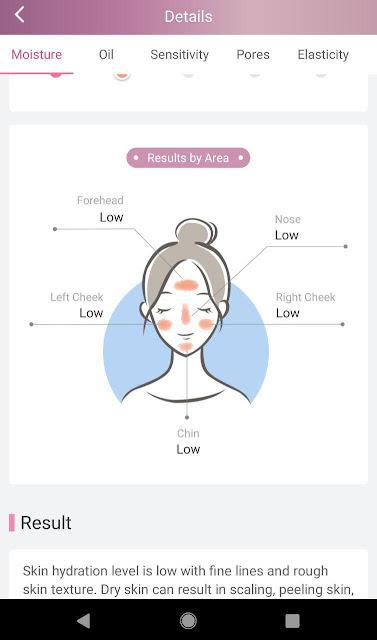 cara mengetahui jenis kulit muka