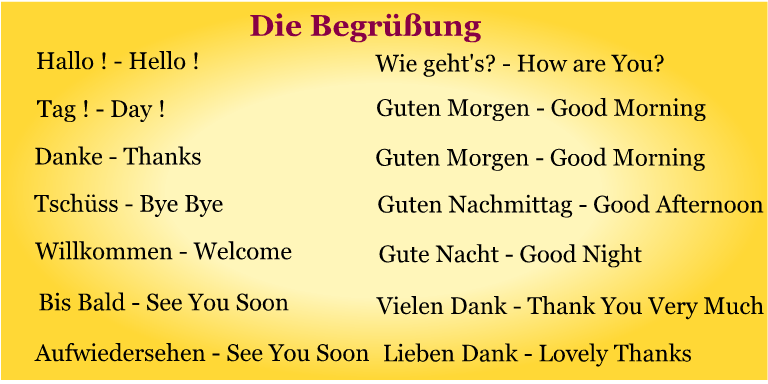 german language learning online in jaipur rajasthan. Black Bedroom Furniture Sets. Home Design Ideas