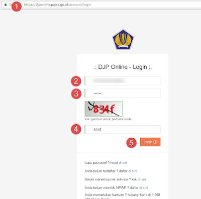 Cara Lapor SPT Tahunan Online efiling DJP Online