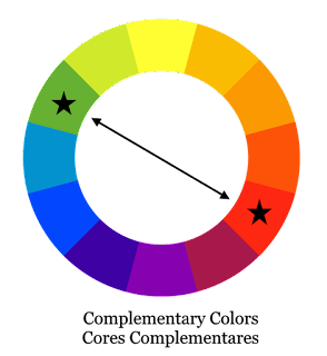 Cores complementares png