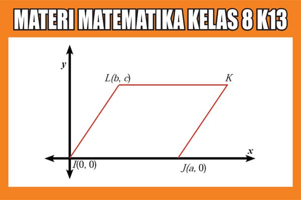 Materi Matematika Kelas 8 Kurikulum 2013 Lengkap