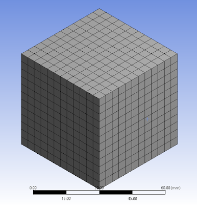 Default ANSYS Meshing