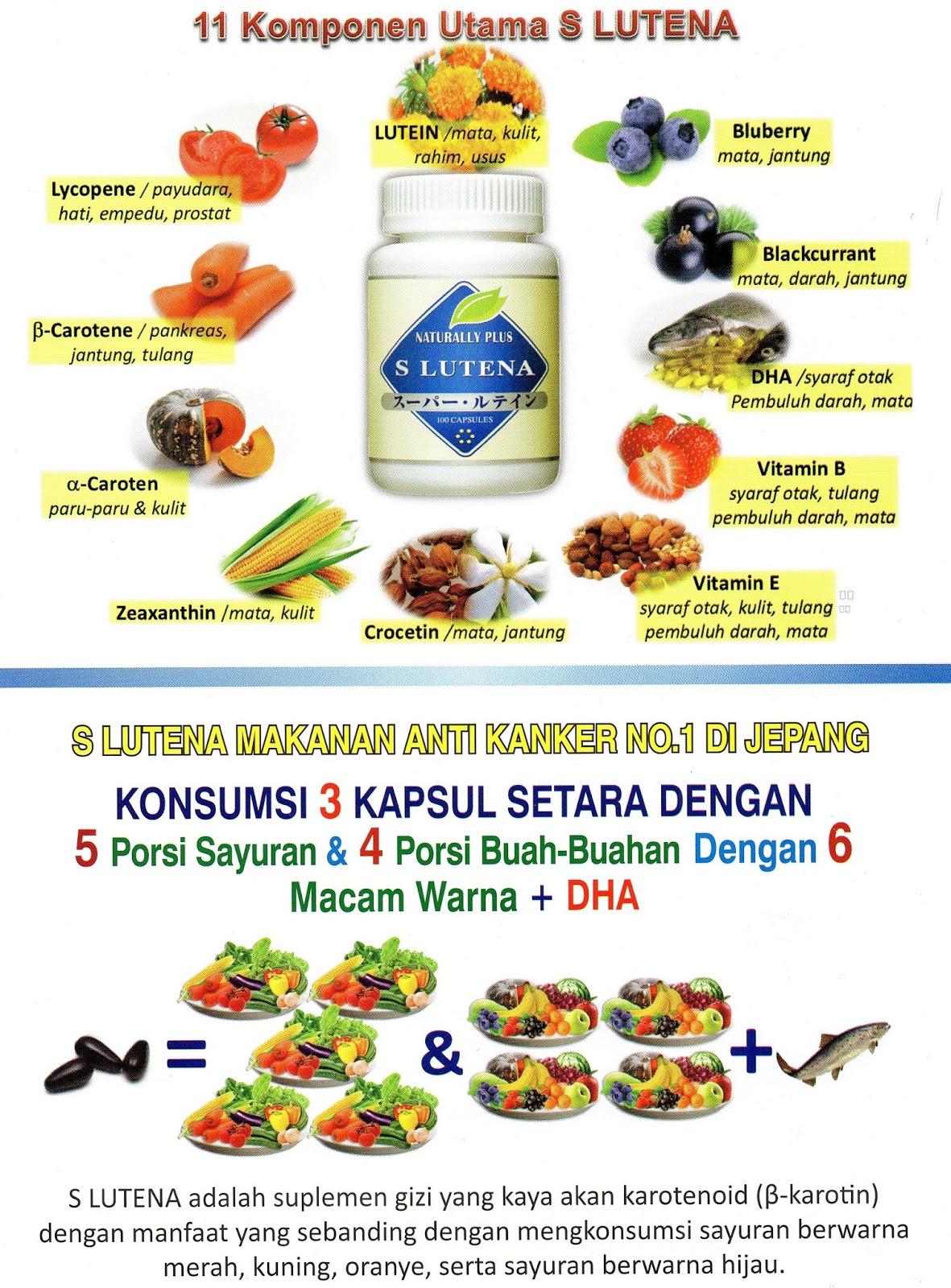 S Lutena Suplemen Terbaik Untuk Kesehatan Kandungan