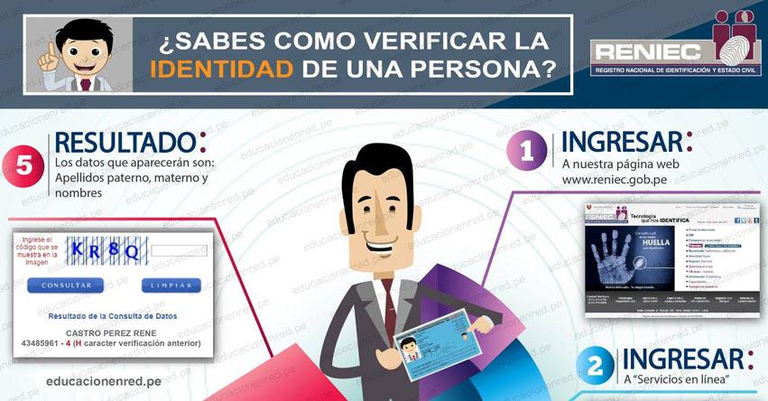 RENIEC: Consulta a quién le pertenece el número de un DNI [DATOS PERSONALES ONLINE] www.reniec.gob.pe