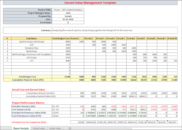 Earned Value Management, earned value analysis