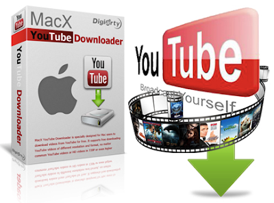 Download MacX YouTube Downloader 2019 Offline Installer