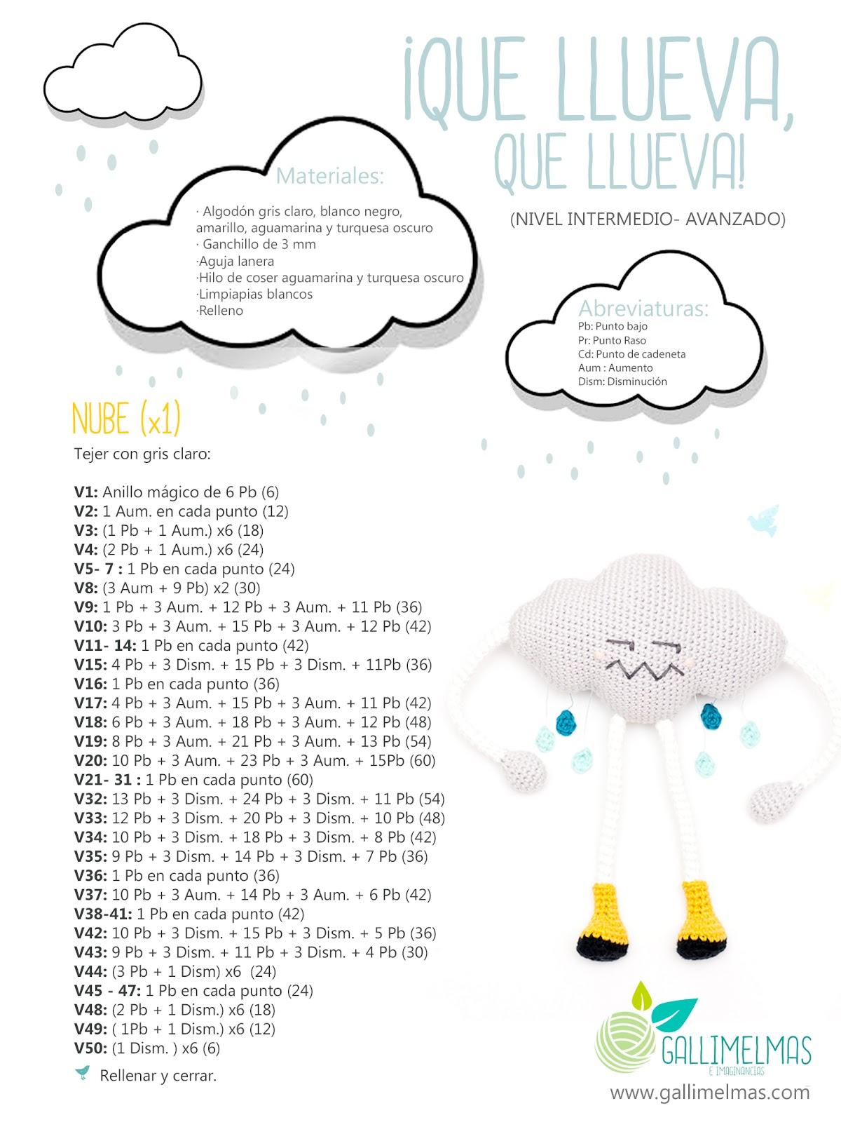 Patrones de nube | donpatron | 1600x1200