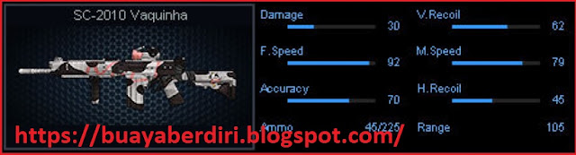 Damage Senjata SC-2010 Vaquinha