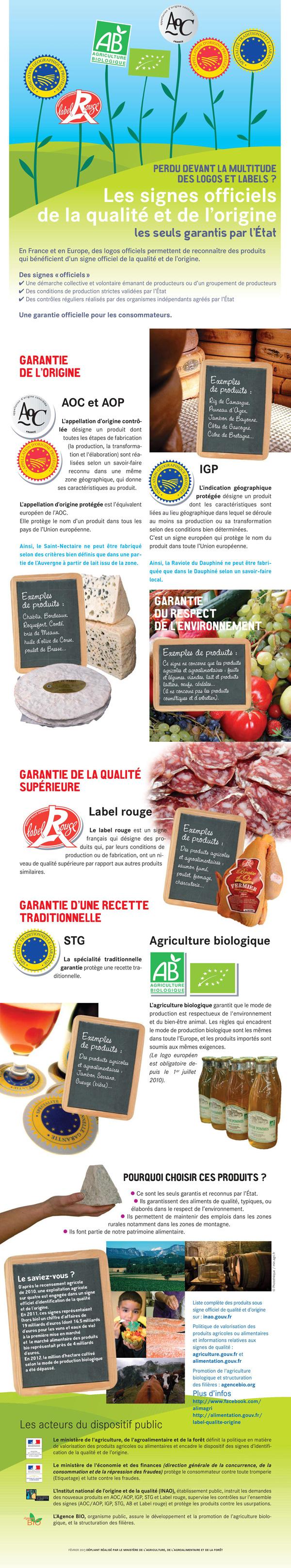 http://agriculture.gouv.fr/sites/minagri/files/documents/alimentation/pdf/210213-SIQOgp-BD-1-6_cle078837.pdf