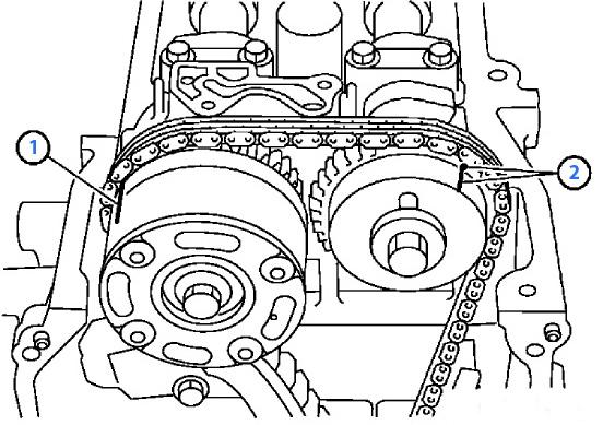 Nissan Elgrand Wiring Diagram. Nissan. Auto Wiring Diagram