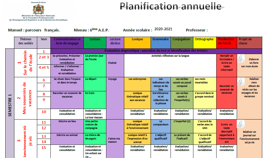 التوزيع السنوي 2020-2021 الفرنسية
