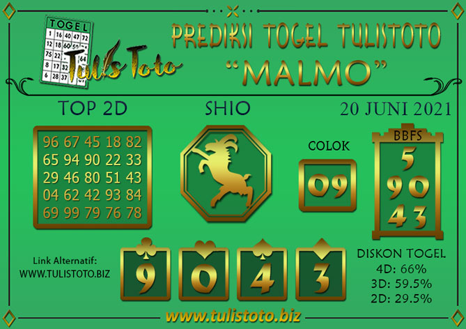 Prediksi Togel MALMO TULISTOTO 20 JUNI 2021