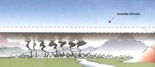 ilustraçao inversao termica esquema poluiçao ar