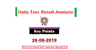 Shillong, Khanapara & Juwai Teer Results of 26th August 2019 and Analysis