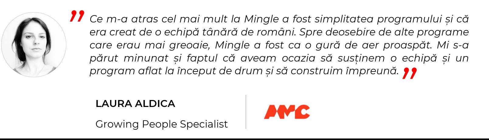 Clienti Mingle