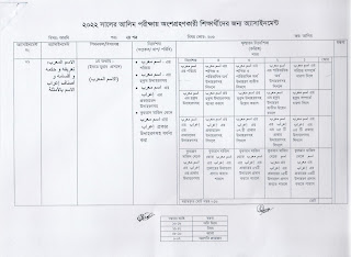 Alim 7th Week Assignment Answer 2021 PDF Download 12