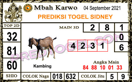 Prediksi Jitu Mbah Karwo Sdy Sabtu 04-Sep-2021