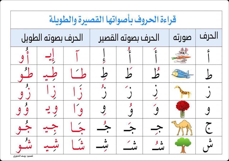 دفتر تعليم الطفل قراءة الحروف بأصواتها القصيرة والطويلة