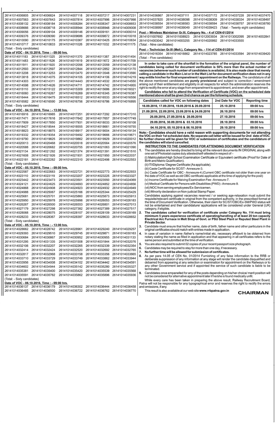 rrb patna result list 2