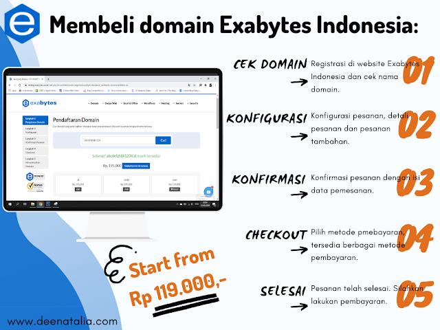 membeli domain Exabytes Indonesia