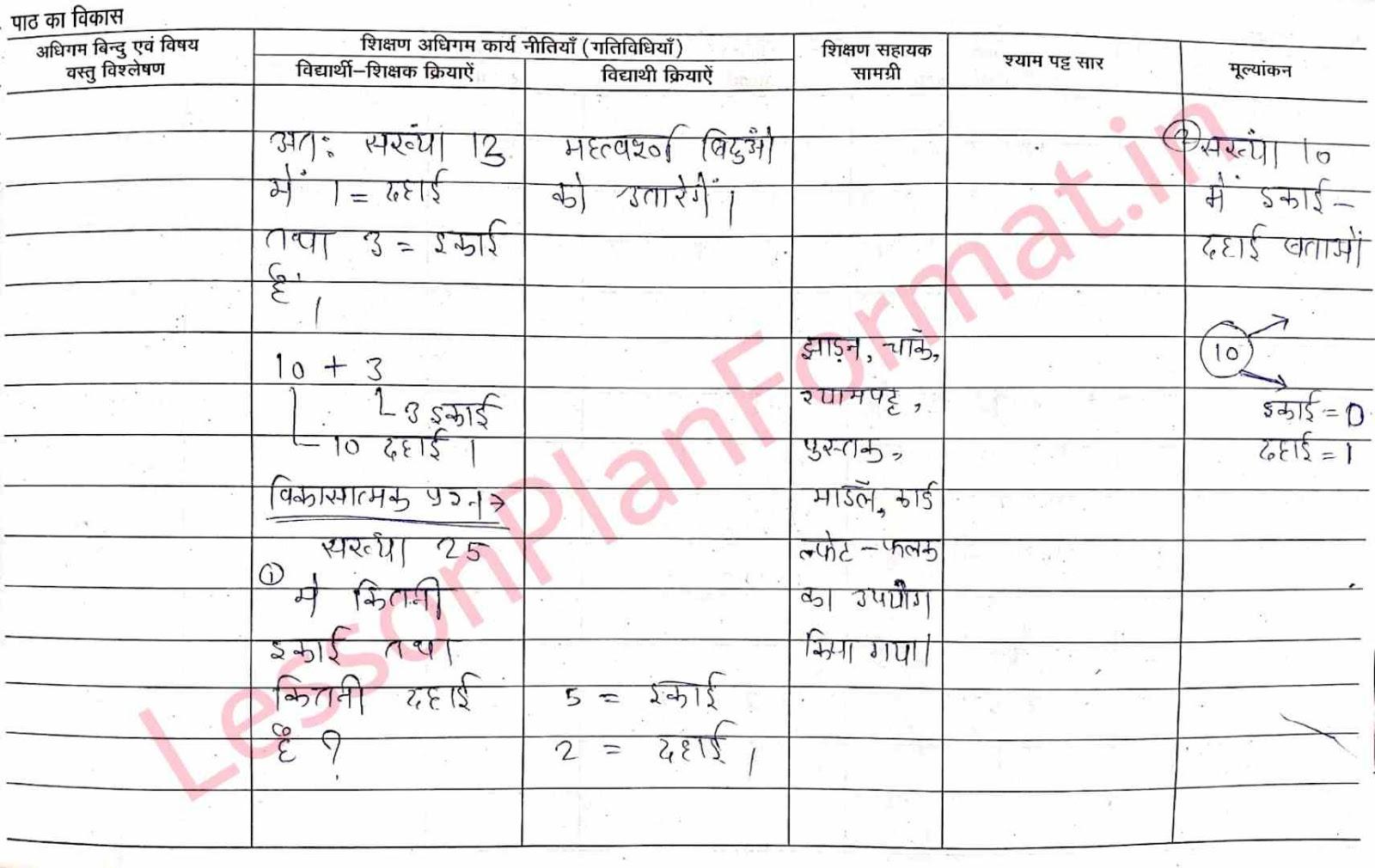 Ikai Dahai Maths Lesson Plan In Hindi | B.ed-Deled