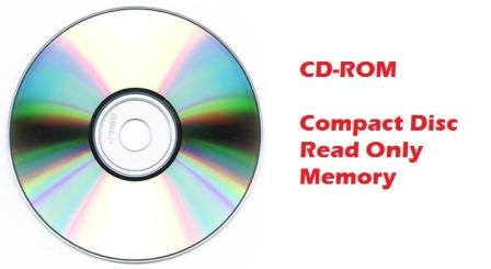 CD-ROM (Compact Disc Read Only Memory)