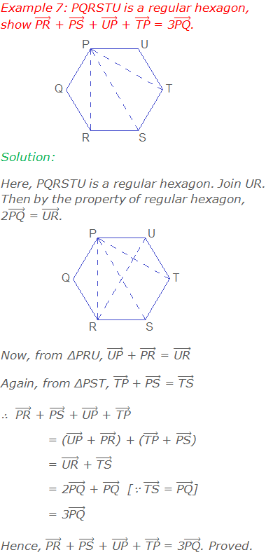 "Example 7: PQRSTU is a regular hexagon, show (""PR"" ) ⃗ + (""PS"" ) ⃗ + (""UP"" ) ⃗ + (""TP"" ) ⃗ = 3(""PQ"" ) ⃗. Solution:  Here, PQRSTU is a regular hexagon. Join UR. Then by the property of regular hexagon, 2(""PQ"" ) ⃗ = (""UR"" ) ⃗.  Now, from ΔPRU, (""UP"" ) ⃗ + (""PR"" ) ⃗ = (""UR"" ) ⃗ Again, from ΔPST, (""TP"" ) ⃗ + (""PS"" ) ⃗ = (""TS"" ) ⃗ ∴  (""PR"" ) ⃗ + (""PS"" ) ⃗ + (""UP"" ) ⃗ + (""TP"" ) ⃗ = ((""UP"" ) ⃗ + (""PR"" ) ⃗) + ((""TP"" ) ⃗ + (""PS"" ) ⃗) = (""UR"" ) ⃗ + (""TS"" ) ⃗ = 2(""PQ"" ) ⃗ + (""PQ"" ) ⃗  [∵ (""TS"" ) ⃗ = (""PQ"" ) ⃗] = 3(""PQ"" ) ⃗ Hence, (""PR"" ) ⃗ + (""PS"" ) ⃗ + (""UP"" ) ⃗ + (""TP"" ) ⃗ = 3(""PQ"" ) ⃗. Proved."