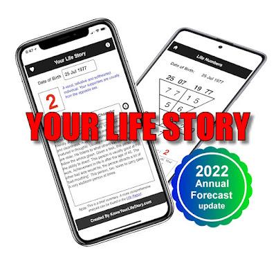 Your Life Story Analyzer