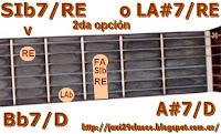 acorde guitarra A#7/D = Bb7/D chord
