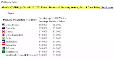 highest paying url shortener website