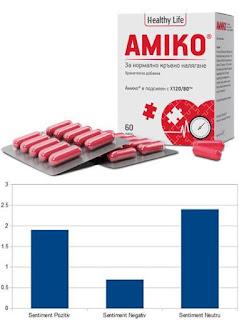 Amiko pareri supliment natural hipertensiune arteriala