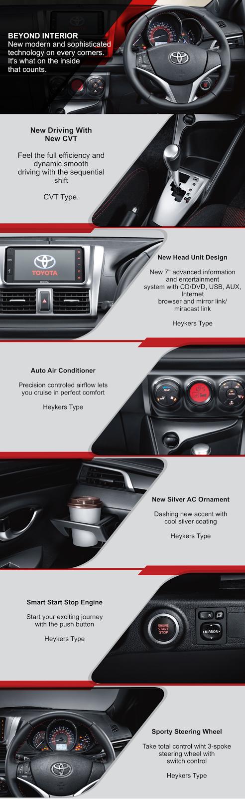 interior-mobil-new-yaris-heykers