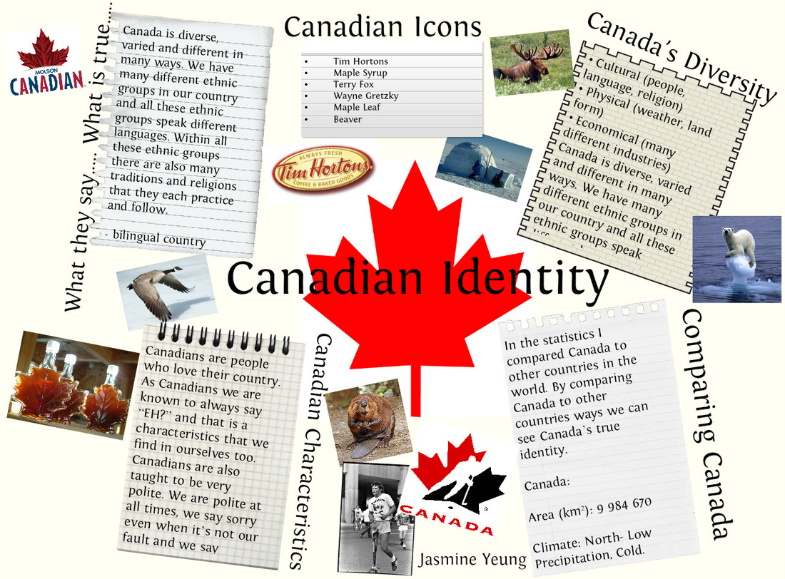 canadian identity I am canadian so, what does that mean here's a look.