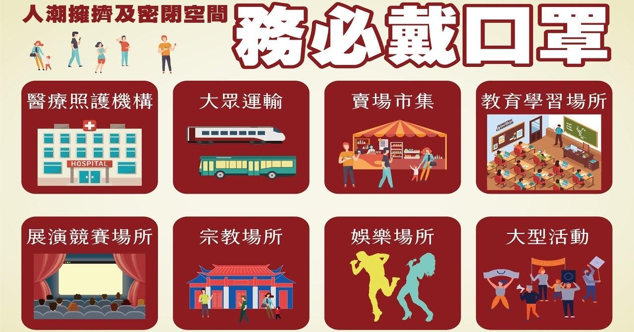 [活動] 2021/5/14-5/16|台南週末活動整理|防疫情間參加各種活動,請保持安全距離,並配戴口罩|本週資訊數︰73