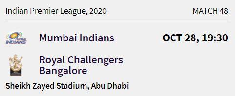 rcb-match-12-ipl-2020