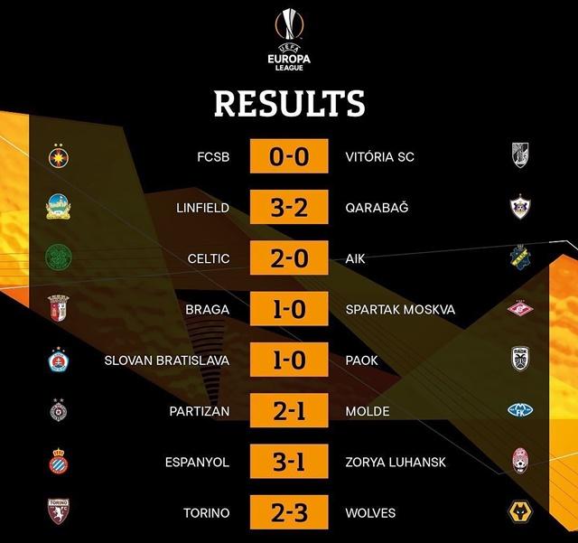 Hasil Pertandingan Leg I Babak Play-off Liga Europa - IGostopsdasligas