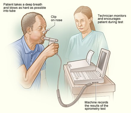 spirometer, spirometry, spirometer incentive, spirometer test, spirometer definition, who invented barometer, spirometer how to use, spirometer use, spirometer machine, spirometer for asthma, what is spirometer test, what spirometry test, spirometer walgreens, spirometer for copd, spirometer readings, spirometer normal values