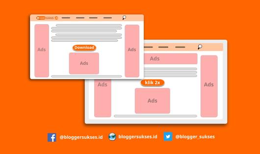 6 Template Safelink Blogger Responsive Premium Gratis Terbaik